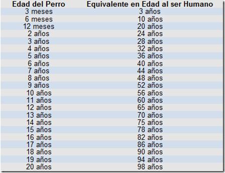 Las corridas de san isidro - 1 6